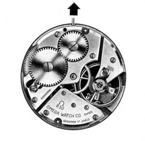 mécanisme à remontage manuel, fonctionnement d'une montre de poche